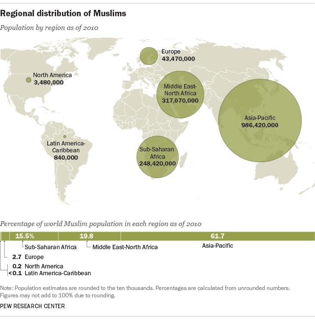 Población musulmana en el mundo | Fuente: Pew Research Center